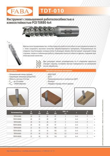 Инструменты FABA повышенной износостойкостью
